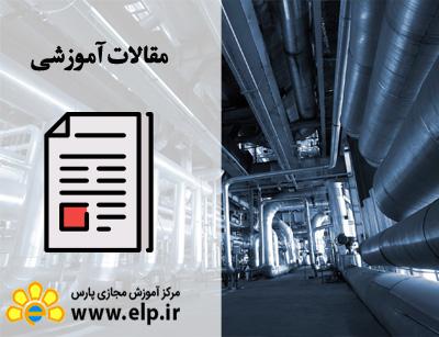مدیریت صنعتی