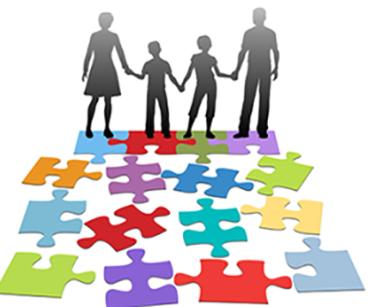 توصیف روانشناسی خانواده