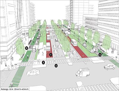 مدیریت شهری یکپارچه