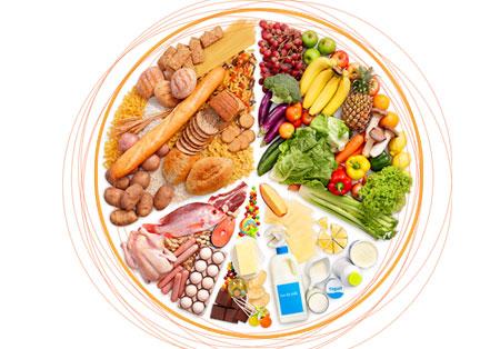 24 مهر روز جهانی غذا گرامی باد