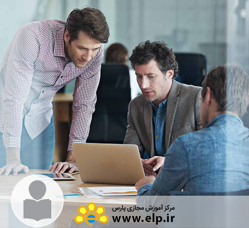 Human resource management-HRM
