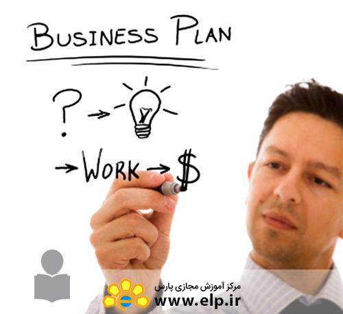 marketing basics and strategies