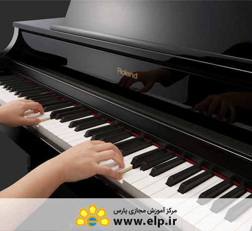 An introduction to Piano playing