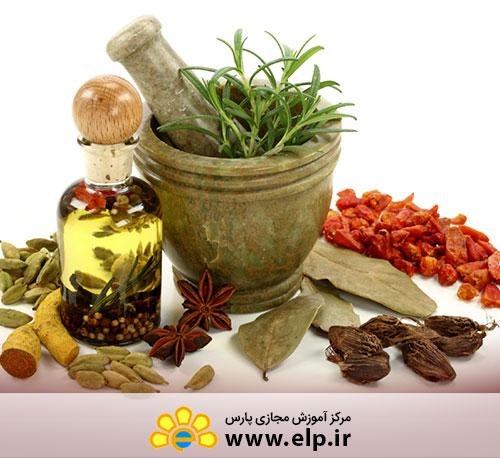 (Medical herbs (basic