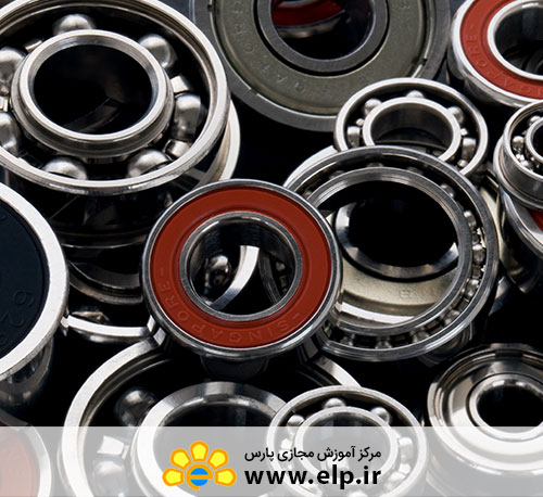 Identification, selection and troubleshooting of all kinds of ball bearings and bearing