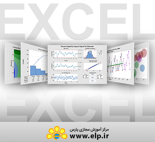 Excel and Minitab software applications in quality control