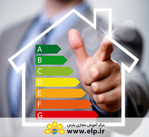 واسط برنامه کاربردی در سامانه مدیریت انرژی – ISIRI – IEC 61970-1