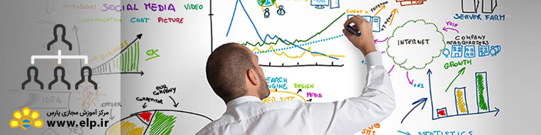 تحلیل و طراحی سیستم