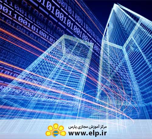معماری فناوری اطلاعات سازمانی