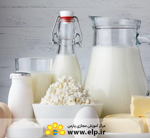 استاندارد شیر و فرآورده های آن – 1756