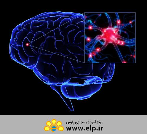 روانشناسی سلامت