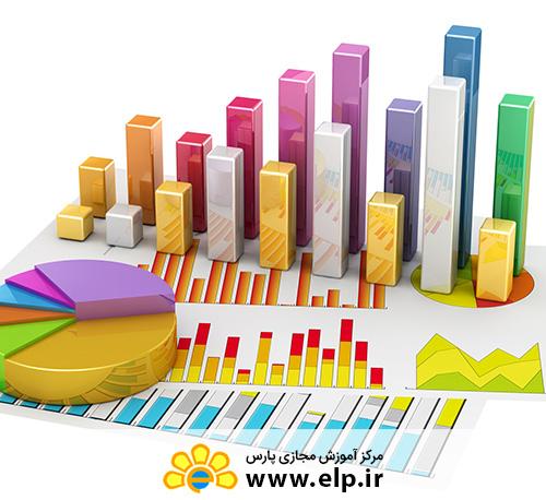 تجزیه و تحلیل صورت های مالی و آنالیز هزینه ها با استفاده از نرم افزار Excel