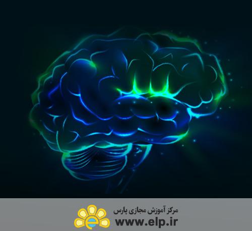 آزمون شخصیتی MMPI2