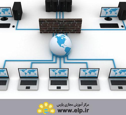 آشنایی با شبکه اینترنت پیشرفته